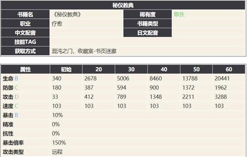 幻书启世录秘仪教典介绍