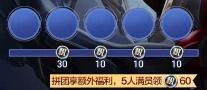 王者荣耀新皮6元秒杀已开启 一起来拼团吧!