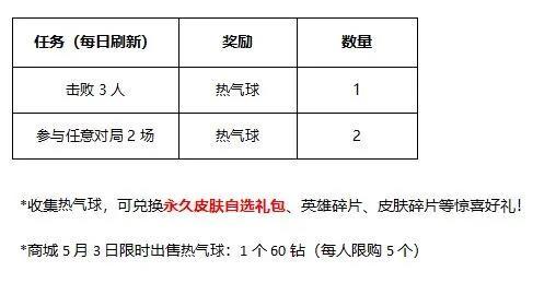 曙光英雄昭君新皮云鹤游天活动惊喜上线 五一赛事福利双重喜事