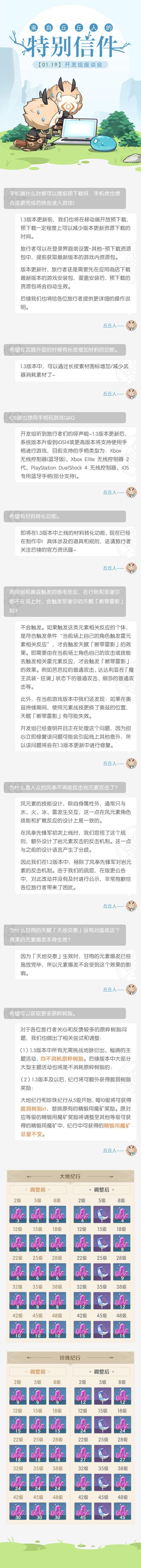 原神0119开发组座谈会速报