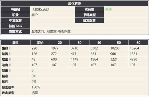 幻书启世录教化石经介绍