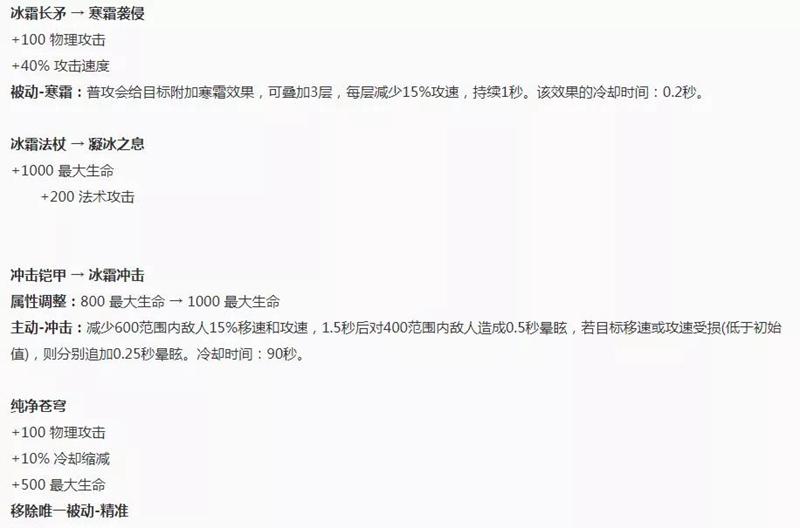 王者荣耀1月14日大版本更新