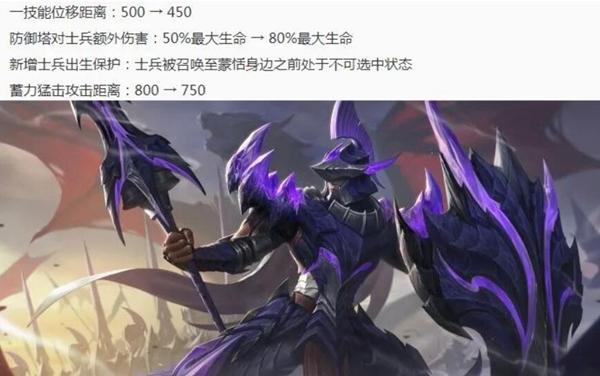 王者荣耀正式服更新内容2