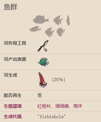 饥荒海难热带鱼群